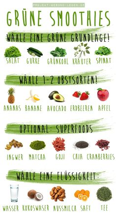 Grüne Smoothies sind nicht nur super gesund, sondern auch sehr lecker! Alle Informationen rund um das Trendgetränk inkl. Rezepte findest du hier.