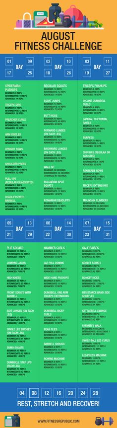 August Fitness Challenge: Amazing Arms and Awesome Legs Edition