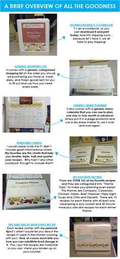 Menu Planning Forms