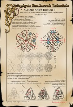 Celtic+Knot+Basics+II+by+Feivelyn.deviantart.com+on+@DeviantArt