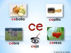 Las silabas con la letra C
