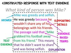 Answer Citing with Text Evidence Explaining Constructed Response with Text Evidence 3rd Grade Writing, 5th Grade Reading, Third Grade, Teaching Language Arts, Teaching Writing, Science Writing, Teaching Poetry, Reading Workshop, Reading Skills