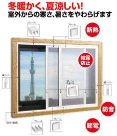 エコな簡易内窓セット