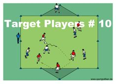 Youth Soccer Drills For More Possession Soccer Dribbling Drills, Soccer Drills For Kids, Soccer Training Drills, Soccer Skills, Soccer Coaching, Youth Soccer, Soccer Games, Football Workouts, Top Soccer
