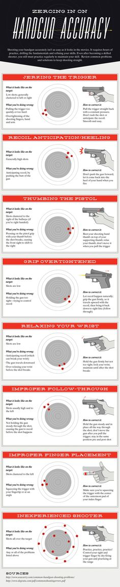 How to Shoot a Pistol