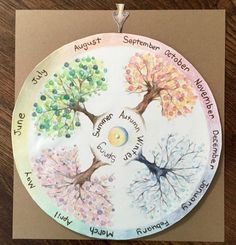 A Perpetual Waldorf Calendar :: Discovering Waldorf Education DIY Perpetual Wheel Waldorf Calendar tutorial :: Discovering Waldorf Education :: www. Season Calendar, Diy Calendar, School Calendar, Seasons Calendar Kids, Waldorf Crafts, Waldorf Toys, Steiner Waldorf, Waldorf Math, Waldorf Education