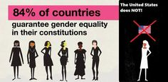 84% of countries guarantee gender equality in their constitutions... NOT the US!