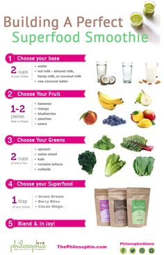 Creative recipes for smoothies in easy steps from @philosophiemama #philosophiesuperfoods #smoothies
