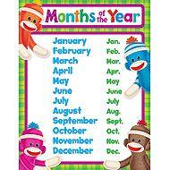 Months of the Year (Sock Monkeys) Learning Chart | TRENDenterprises.com