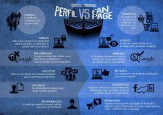 En Facebook, ¿perfil o fanpage?