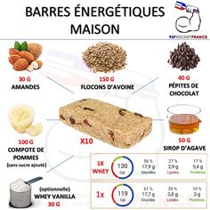 L'image contient peut-être: texte et nourriture Granola, Baby Biscuit Recipe, Herbalife, Diet Recipes, Healthy Recipes, Healthy Snacks, Grilling Gifts, Tasty, Yummy Food