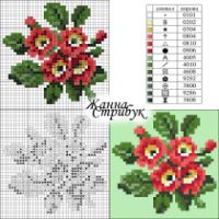 VK is the largest European social network with more than 100 million active users. Small Cross Stitch, Cross Stitch Rose, Cross Stitch Flowers, Cross Stitch Charts, Cross Stitch Designs, Cross Stitch Patterns, Cross Stitching, Cross Stitch Embroidery, Flower Chart