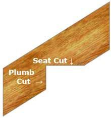 calculate wood and cuts for hipped roof