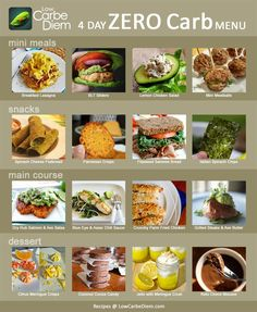 Infographic 4 Day Zero Carb Meal Plan Menu Recipes Quite A Few on Best Recipes Ideas 8453 No Carb Recipes, Diet Recipes, Cooking Recipes, Healthy Recipes, Simple Recipes, Diet Tips, Paleo Ideas, Healthy Meals, No Carb Food List
