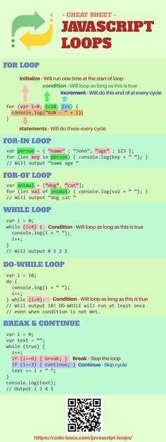 Javascript-Loops - Ein Leitfaden für Anfänger - HTML, CSS, Javascript - Technologie Computer Programming Languages, Learn Programming, Python Programming, Programming Humor, Coding Languages, Learn Computer Coding, Learn Computer Science, Javascript Cheat Sheet, Computer Programming
