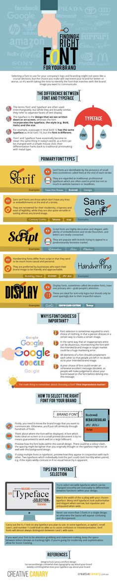Finding the Right Font for Your Brand #infographic #Font #Business #Branding