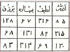 Width of Width and Entering the Works-Vefk - Kurani Oku Islamic Books In Urdu, Islamic Phrases, Islamic Dua, Islam Beliefs, Allah Islam, Islam Quran, Dua In Urdu, Black Magic Book, Quran Pdf