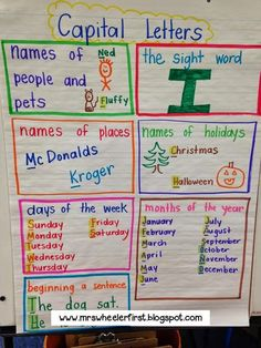 Knowing when to use capital letters is so tricky for kids! I try to incorporate practice of it...