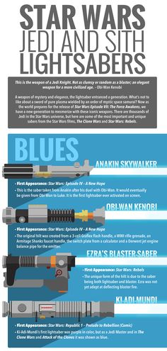 Star Wars Lightsaber list of Jedi and Sith Star Wars Jedi, Star Wars Rebels, Star Wars Lightsaber, Blue Lightsaber, Star Trek, Starwars, Kit Fisto, Sabre Laser, Mundo Nerd