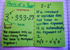 Math = Love: Ms. Hagan's Book of Exponent Rules