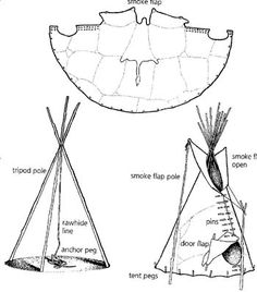 moline mercerie fabriquer un tipi indien pour enfants. Black Bedroom Furniture Sets. Home Design Ideas