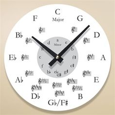 circle of fifths wall clock .... how cool is that???