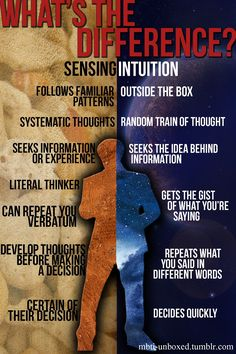 I'm Intuition all the way.
