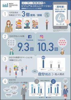 Jovens nas redes sociais no Japão: veja o que eles mais curtem