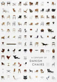 A Century of Danish Chairs Verzamelposters van Unknown bij AllPosters.nl
