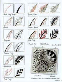 Zentangle - how to on Pinterest