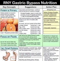 Rny Gastric Bypass Nutrition With Gastric Bypass Sleeve, Gastric Sleeve Diet, Gastric Sleeve Surgery, Gastric Bypass Surgery, Bariatric Eating, Bariatric Recipes, Pre Bariatric Surgery Diet, Diet Recipes, Bariatric Sleeve
