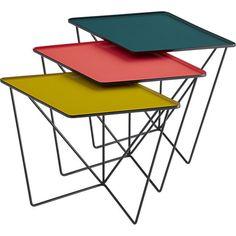 SAIC + CB2 paradox nesting tables