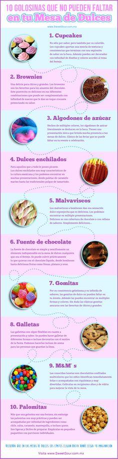 Mesa de dulces - infografía sobre 10 dulces infaltables
