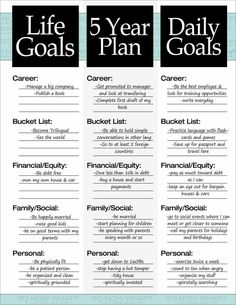 goals you need: Life Goals. 5 Year Plan, Daily goals you need: Life Goals. 5 Year Plan, Daily Goals SMART Goal Activities and Monitoring for Counseling 21 days to make a good habit printable pdf sheet by microdesign 50 LIFE SECRETS & TIPS POSTER