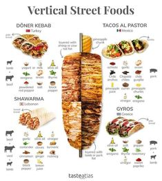 Vertical street foods - coolguides Shawarma, Sauce Supreme, Pide Bread, Cooking Tips, Cooking Recipes, Garlic Olive Oil, Olive Oil And Vinegar, Tasty, Yummy Food