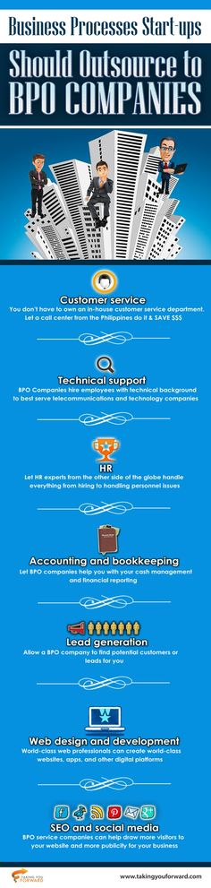 Business Processes Start-ups Should Outsource to BPO Companies Article Writing, Lead Generation, Starting A Business, Infographic, Articles, Learning, Infographics, Studying, Teaching