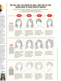 Haircuts for hair types and face shapes