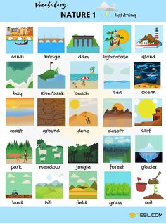 Nature Words: Useful Nature Vocabulary In English Nature words! List of useful nature vocabulary words with pictures and examples. For many people nature is a favourite topic to discuss, this could be for reaso Learning English For Kids, Kids English, English Tips, English Language Learning, English Study, English Lessons, Teaching English, English English, Learning Italian