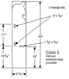 headposts