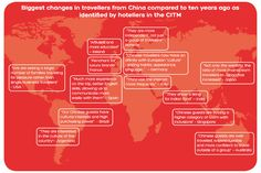 Biggest changes in travellers from China compared to ten years ago as