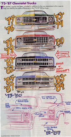 13 best 84 chevy truck images electric, drawings, automotivethe 1947 present chevrolet \u0026amp; gmc truck
