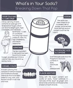 What's In Your Soda--It's not good!