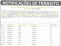Multas de trânsito em Jaraguá do Sul SC: Edital abre prazos para defesas e recursos contra multas de trânsito 7455/0 28.12.15 +http://brml.co/1mf2ydr