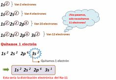 imagen relacionada ms informacin ms informacin tabla peridica clasificacin de los elementos