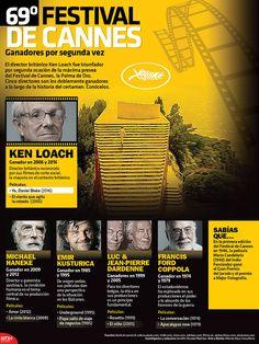 En nuestra #Infographic te presentamos a los cinco directores que han ganado la Palma de Oro del Festival de Cannes en más de una ocasión.