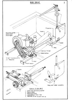 Propulsion system for small boats : The BOB Drive Wooden Boat Building, Boat Building Plans, Boat Plans, Wooden Car, Wooden Boats, Mud Boats, Mud Motor, Build Your Own Boat, Boat Projects