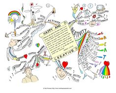 Happy and Creative @ Mind Map Art Creative Mind Map, Creative Art, Creative Ideas, Mind Maping, Mind Map Art, Brain Mapping, Mental Map, Visual Thinking, Brain Based Learning