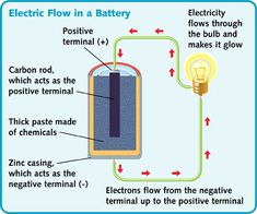 Diagram Of Wiring Of A Plug All About Electric
