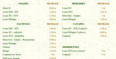 Métrage tissu pour tapisser ( fauteuils , chaises … )   Site :  http://larimedesmatieres.pagesperso-orange.fr/1024/bandeau_fr/archivesft/calculquantite.html