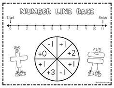 Denne kostar pengar, men går vel fint an å lage noko liknande sjølv. Student Numbers, Teaching Numbers, Numbers Kindergarten, Teaching Math, Math Subtraction, Subtraction Activities, Math Fractions, Line Math, Math Coach
